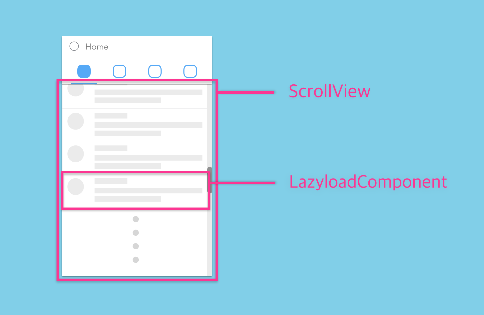 scrollview_lazyloadcomponent